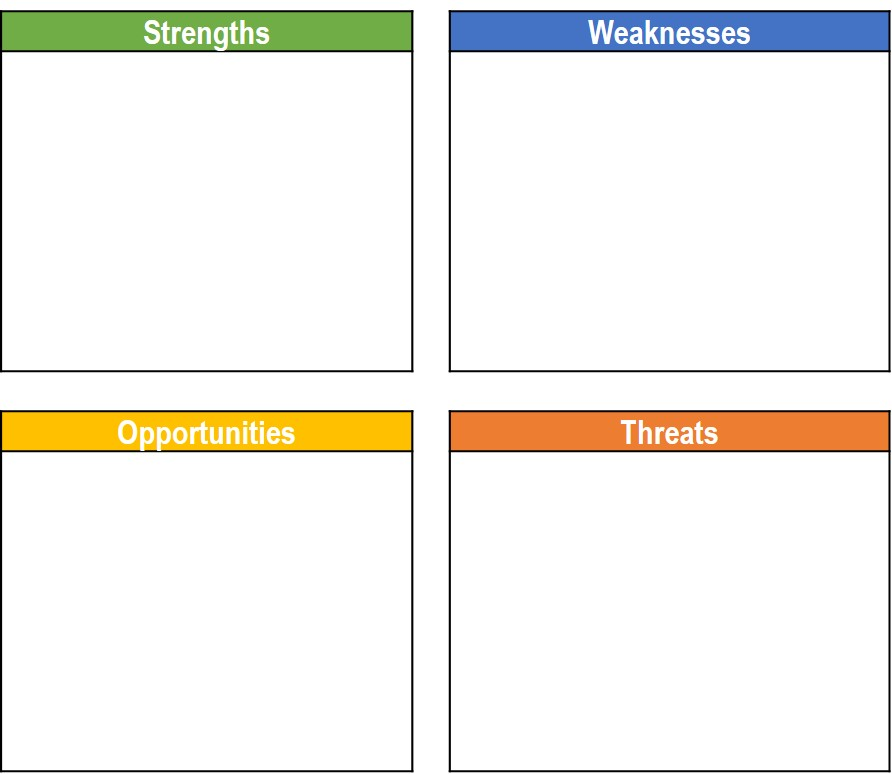 four frame organizational analysis grid A review of the managerial grid model of leadership 4 page 4 figure 1 the managerial grid middle-of-the-road management or organization man management.